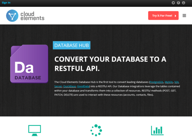 Cloud Elements Database Hub API