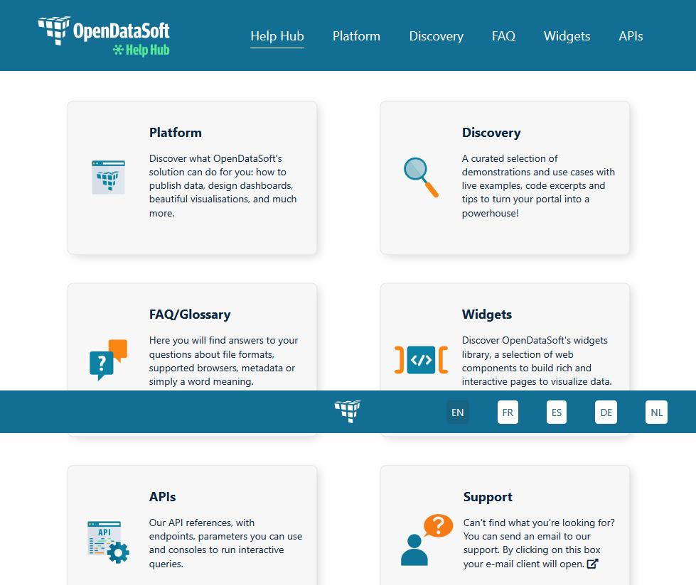 OpenDataSoft Dataset Search API