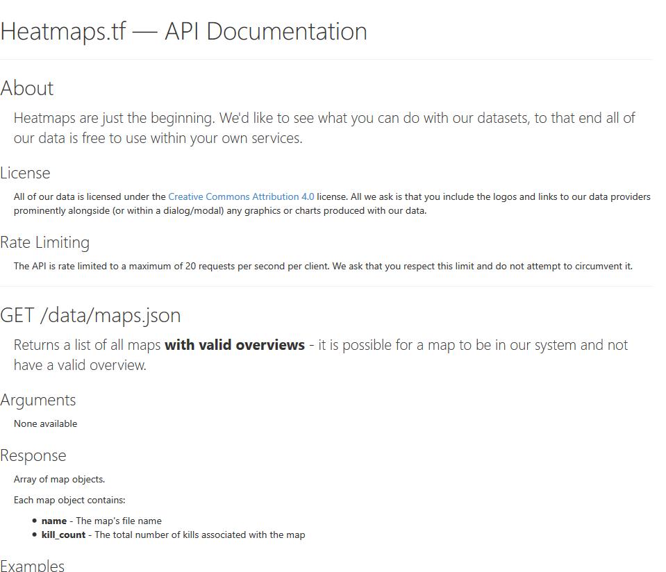 Heatmaps.tf API