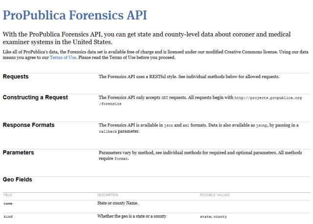 Propublica Forensics API