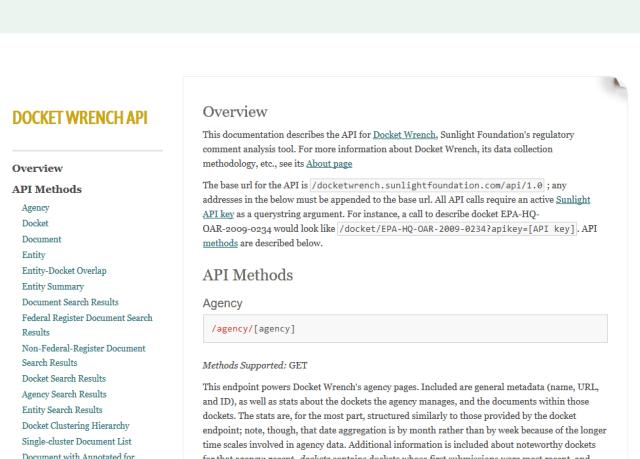 Sunlight Docket Wrench API