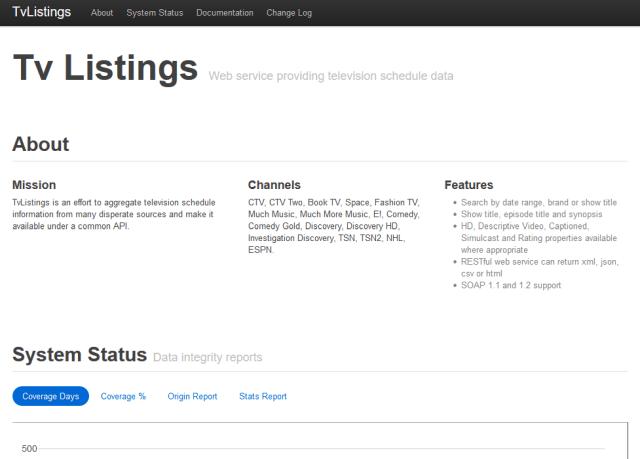 TV Listings SOAP API