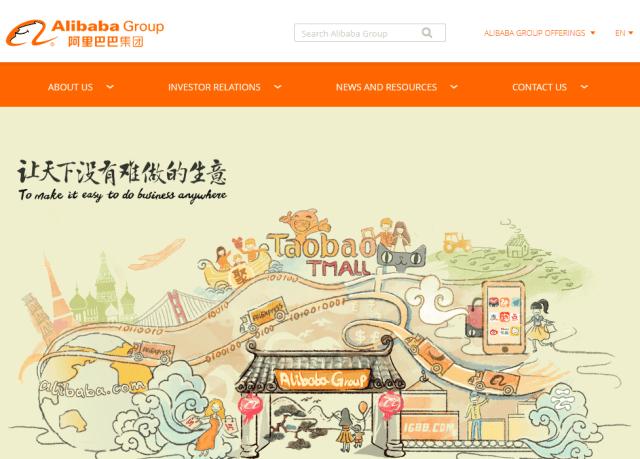 Alibaba Group Wholesale API