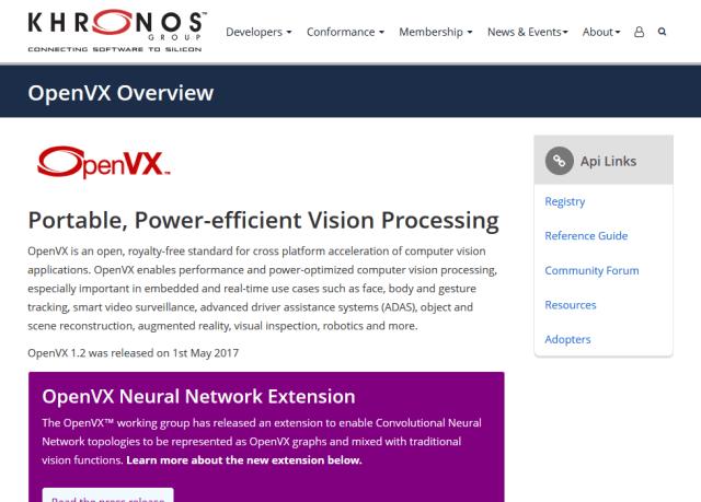 Openvx Hardware Acceleration API