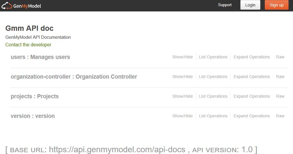 GenMyModel API