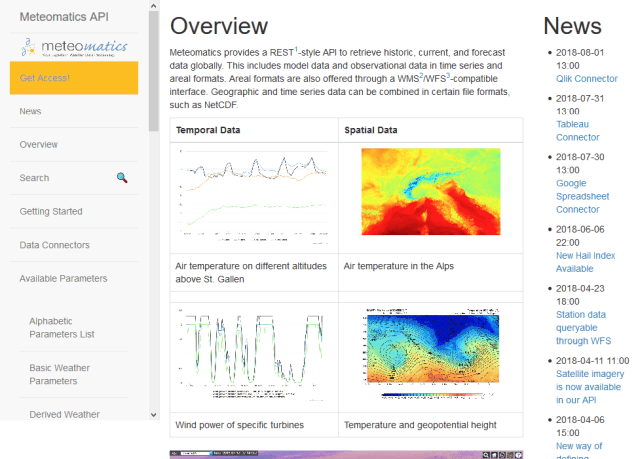 Meteomatics Weather API