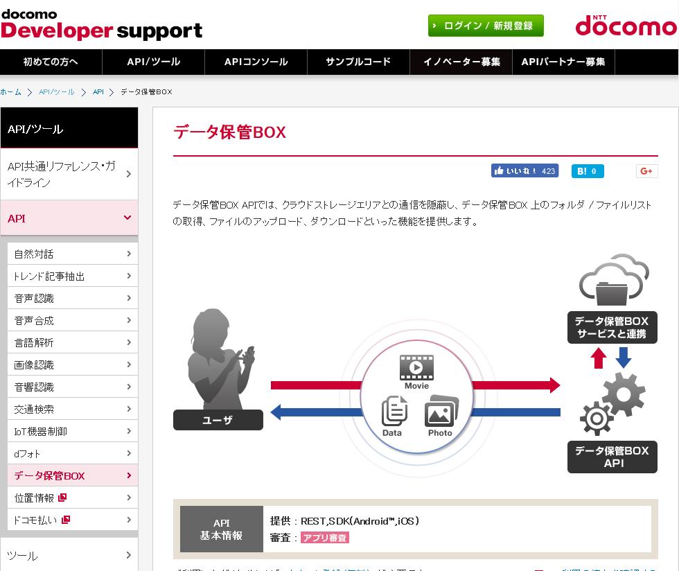 DOCOMO Data Storage API