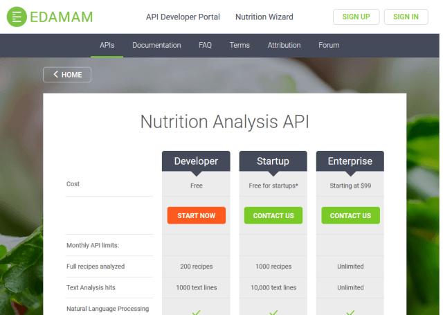 Edamam Nutrition Analysis API