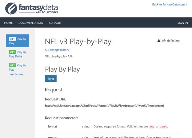 Fantasydata Nfl Play Play API