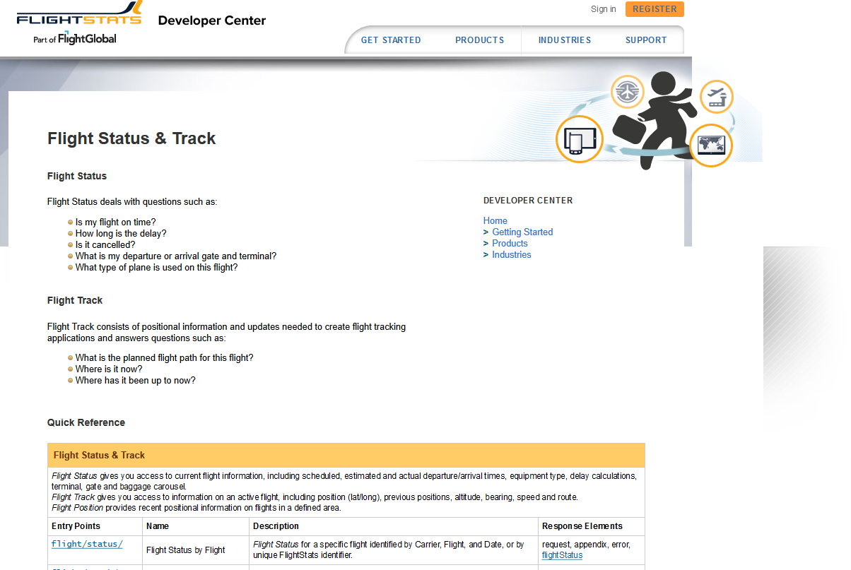 FlightStats Flight Status & Track API