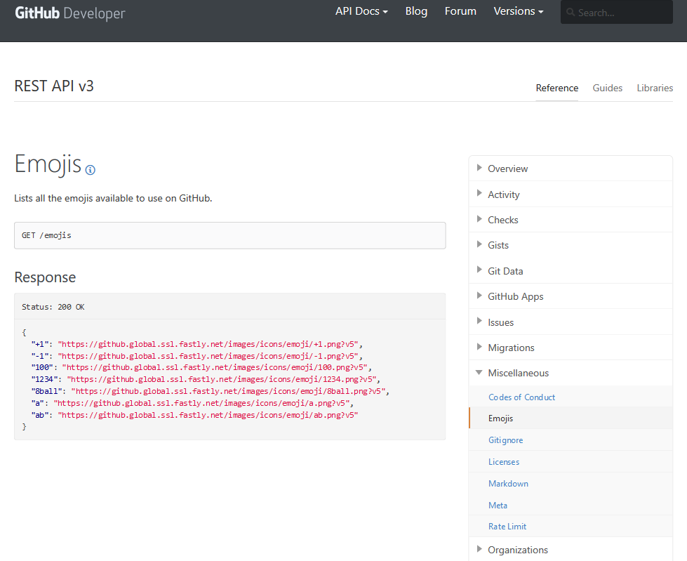GitHub Emojis API