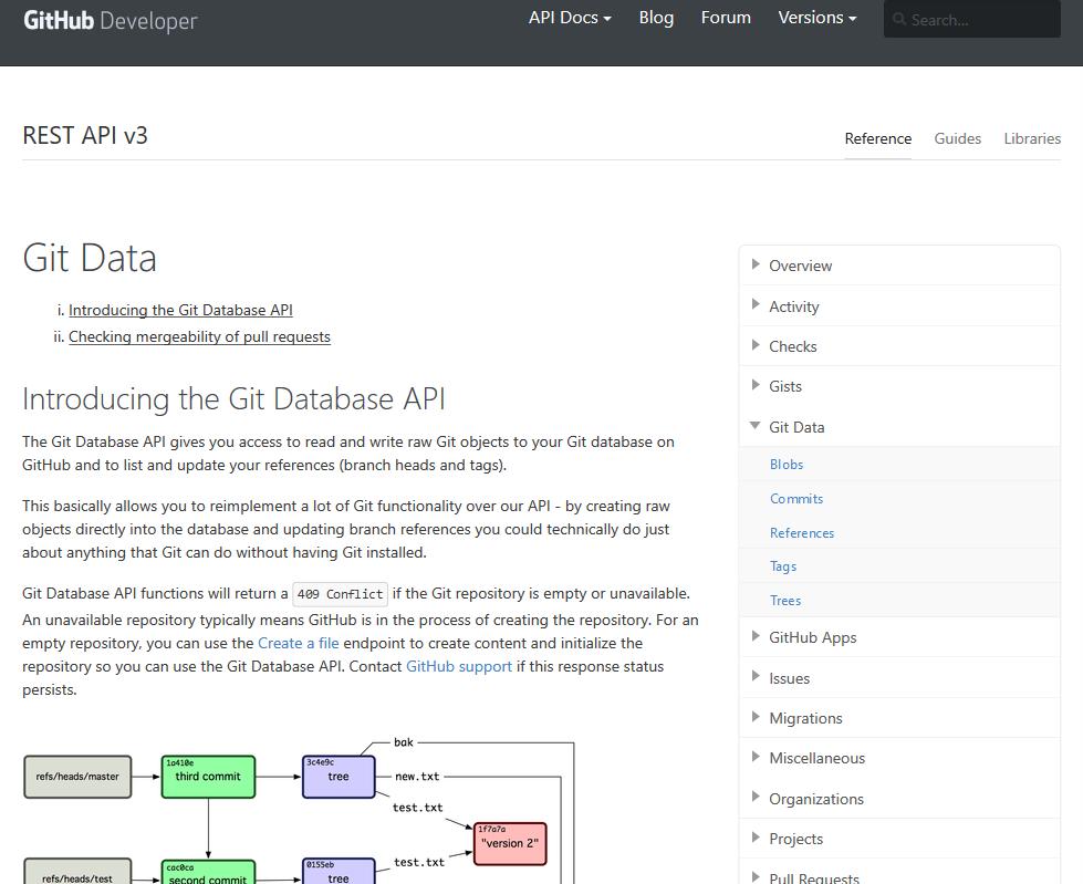 GitHub Git Data API