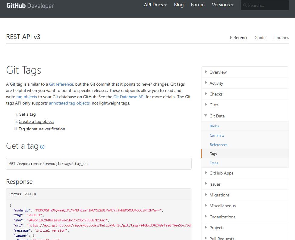 GitHub Git Tags API