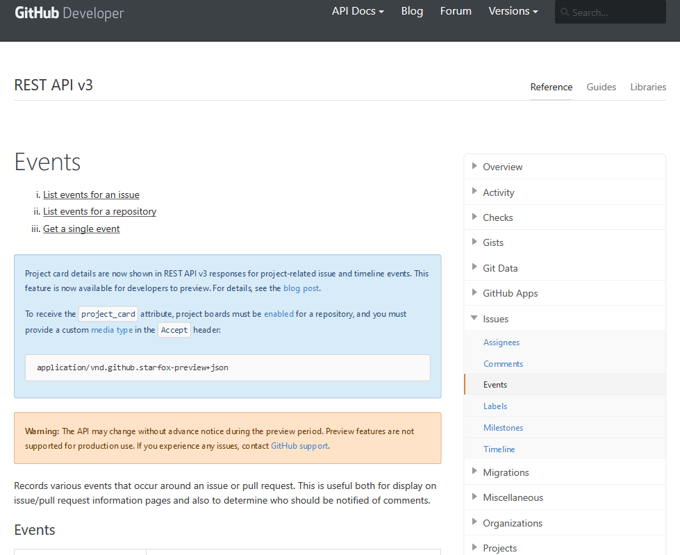 GitHub Issue Events API (Overview, Documentation