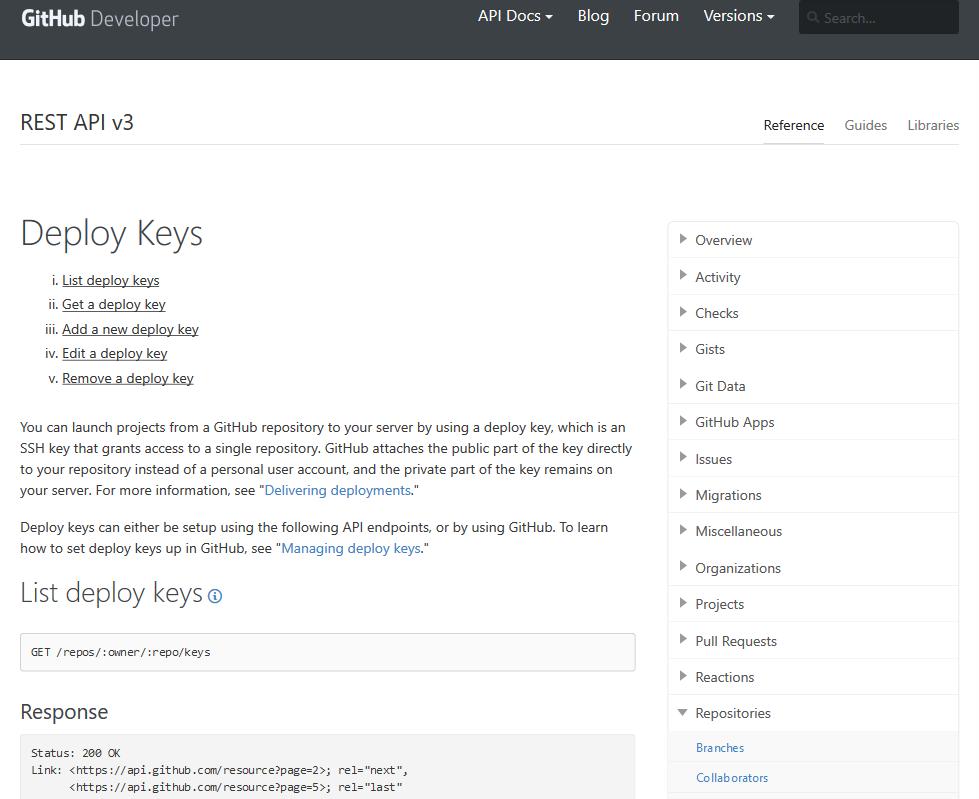 GitHub Repository Deploy Keys API