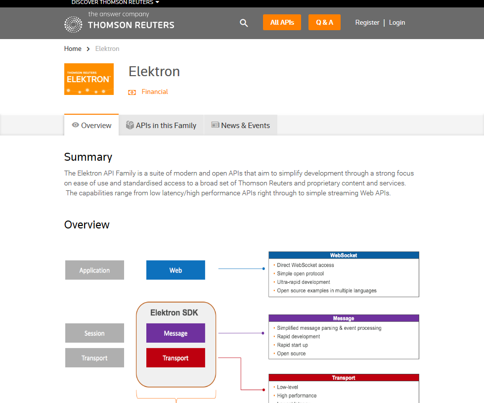 Thomson Reuters WebSocket API