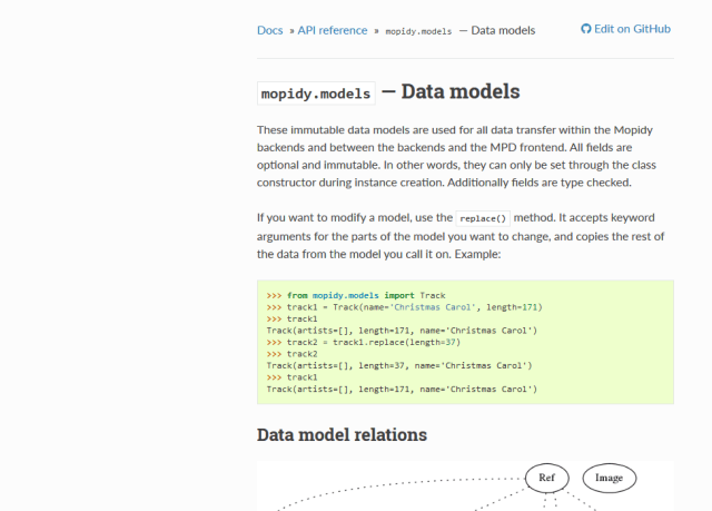 Mopidy Data Model API