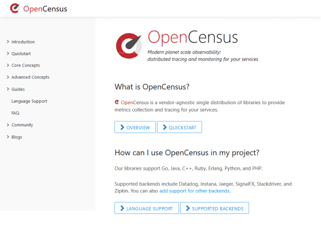 Open Census API
