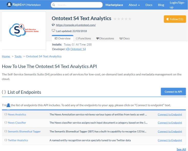 Ontotext S4 Twitter Analytics API