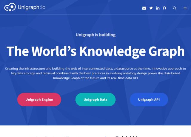 Unigraph API