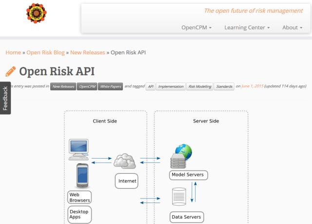 Opencpm Open Risk API