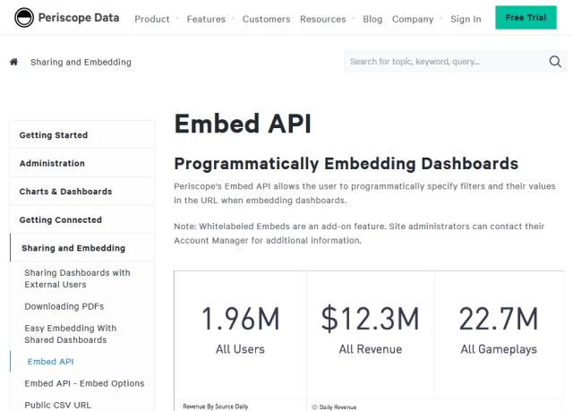 Periscope Embed API