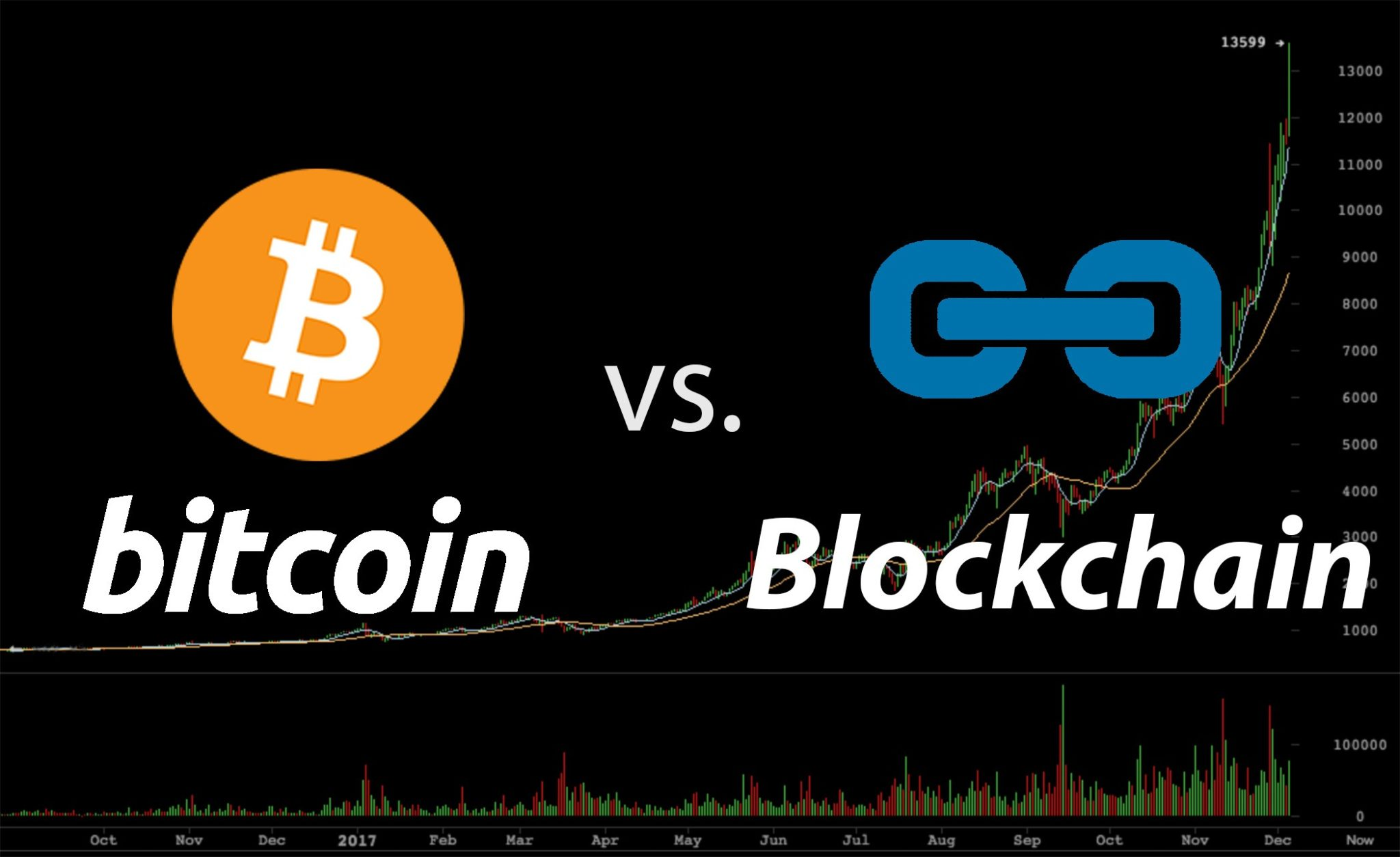 The ephemeral blockchain