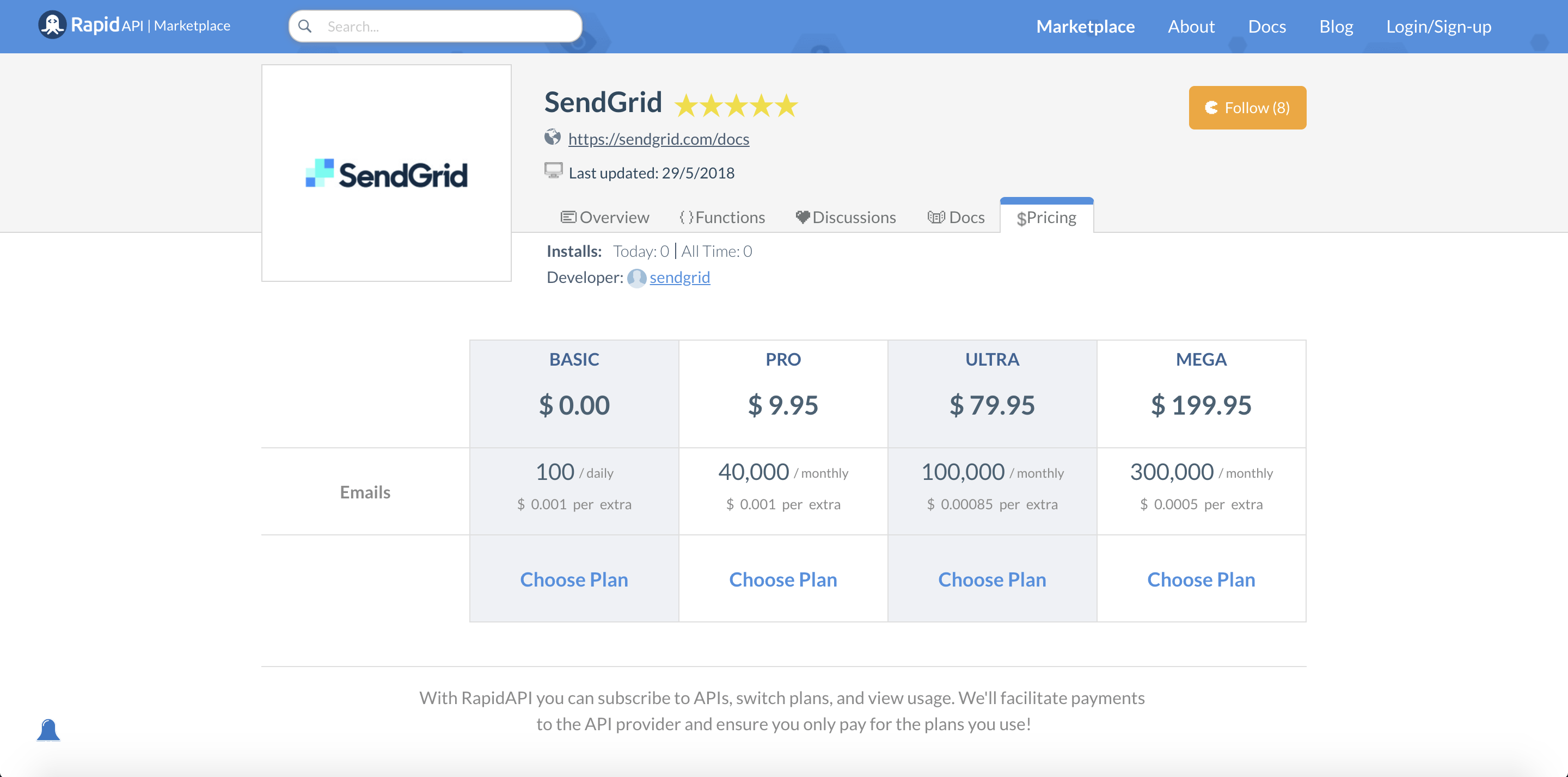 SendGrid pricing page on RapidAPI