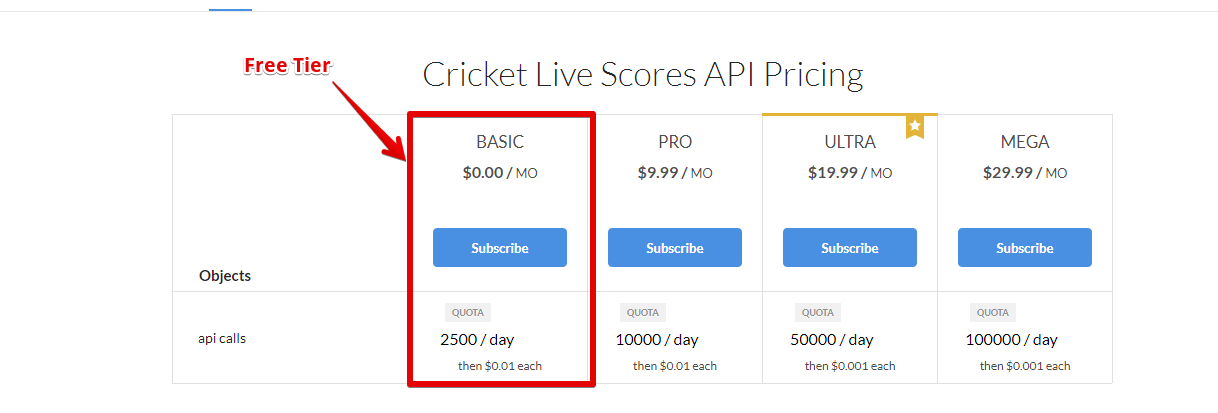 Cricket Live Scores API Pricing