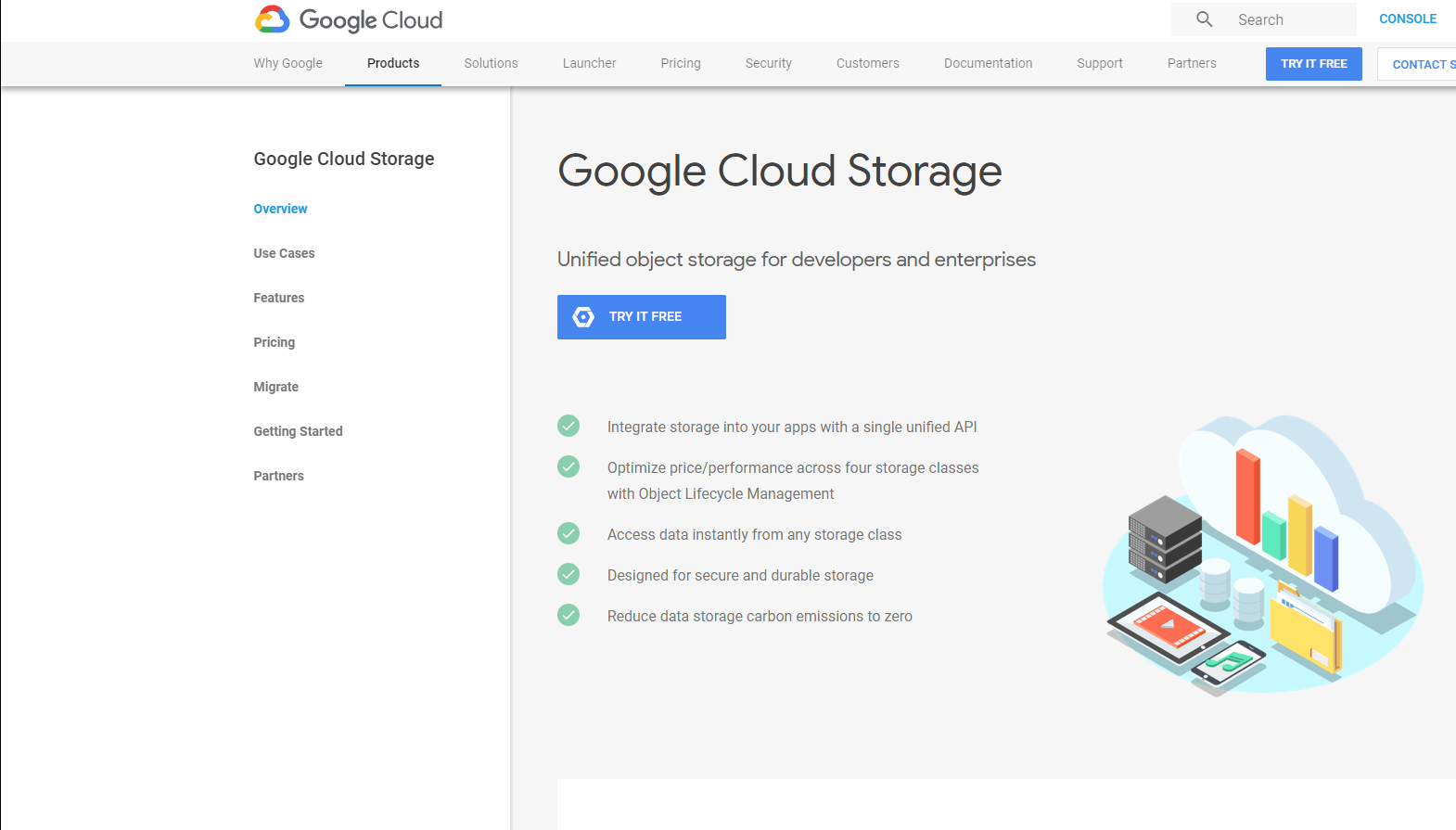 Google Cloud Storage API on RapidAPI
