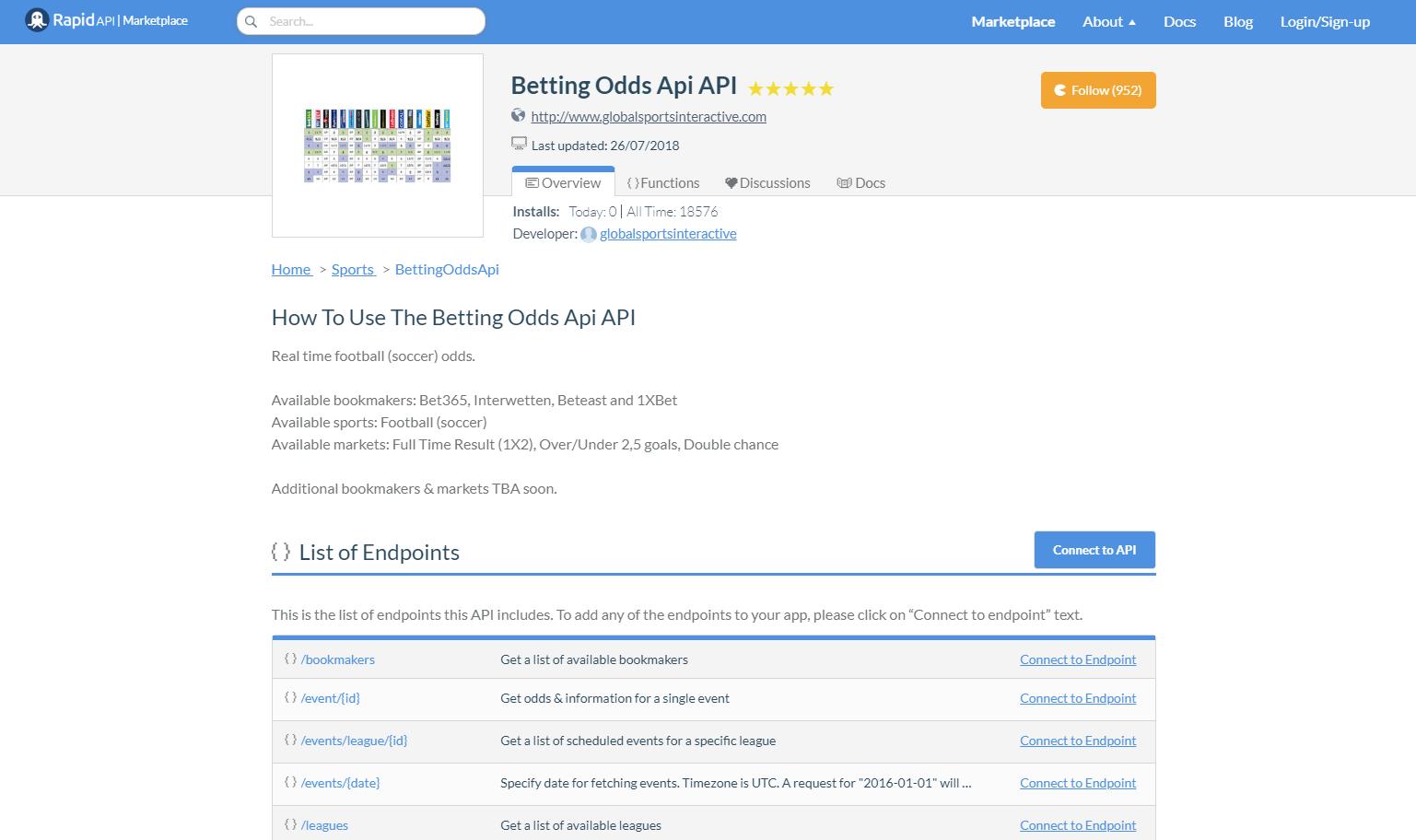 Top 50 Most Popular APIs on RapidAPI (Updated for 2019) | RapidAPI