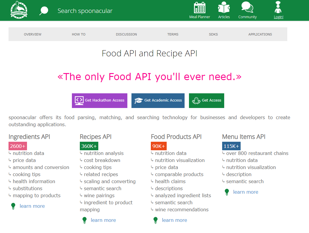 Recipe - Food - Nutrition API Documentation