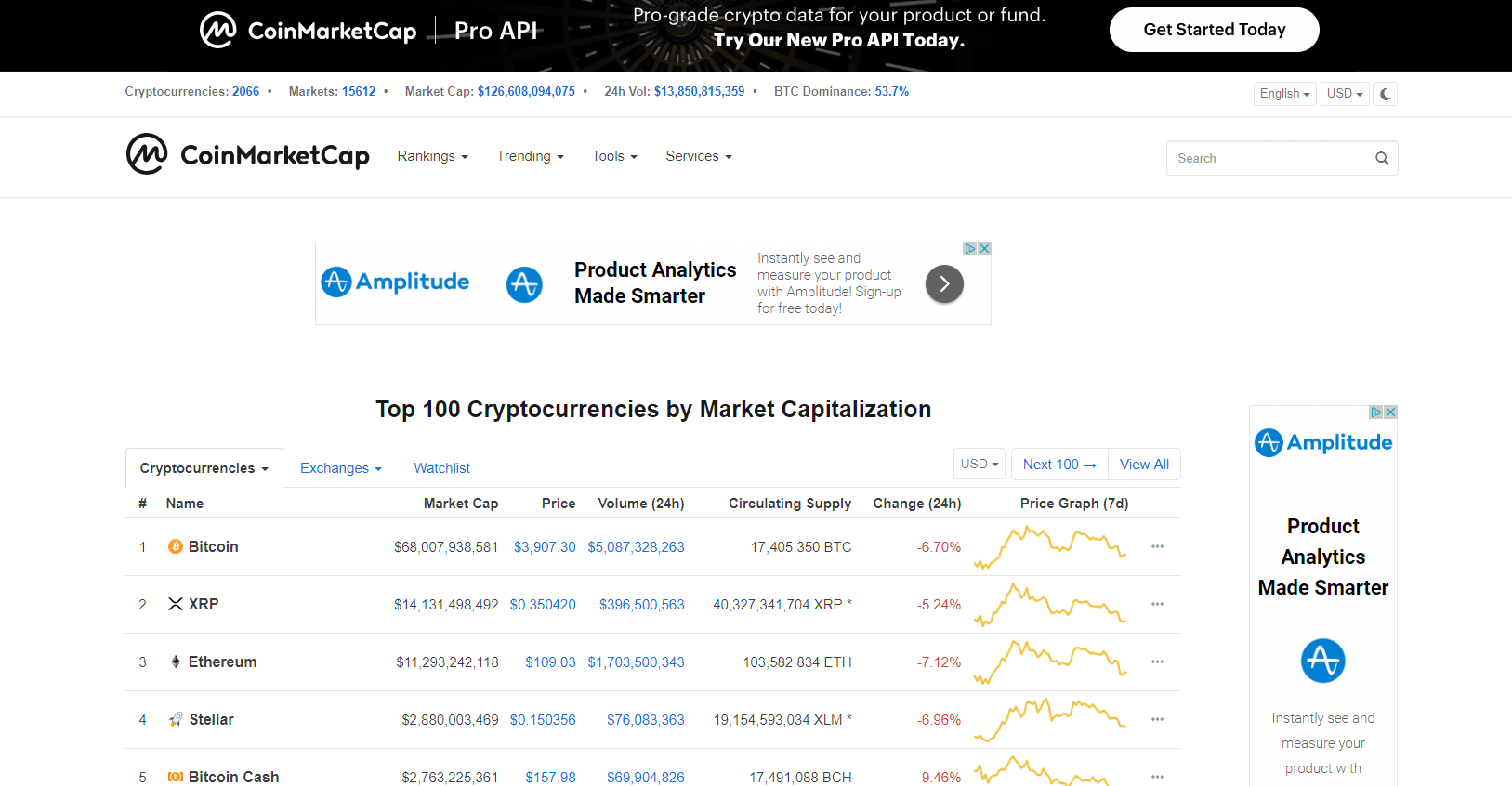 CoinMarketCap API on RapidAPI