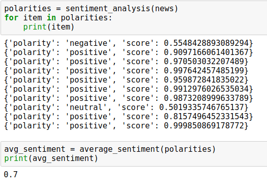 Sentiment Analysis using APIs