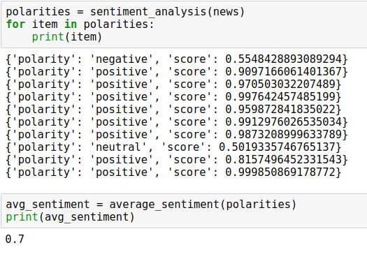 Sentiment Analysis using APIs