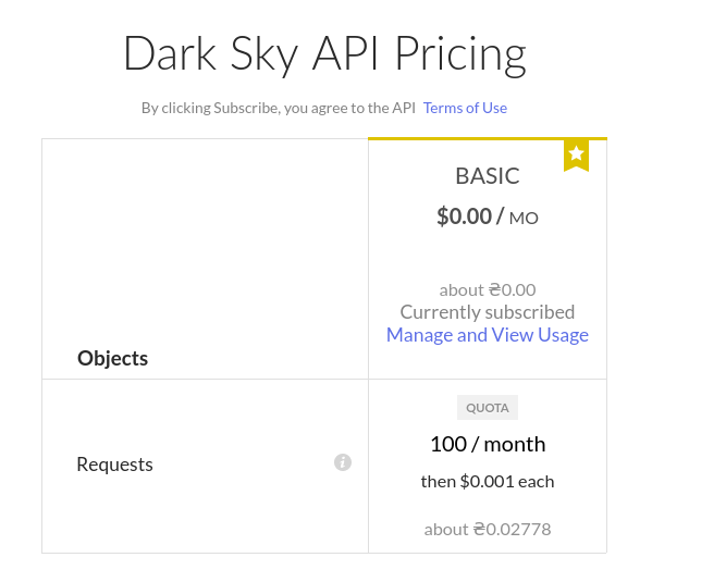Dark Sky API Pricing Free Freemium