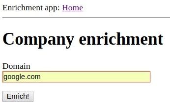 FullContact Company API - Company Enrichment