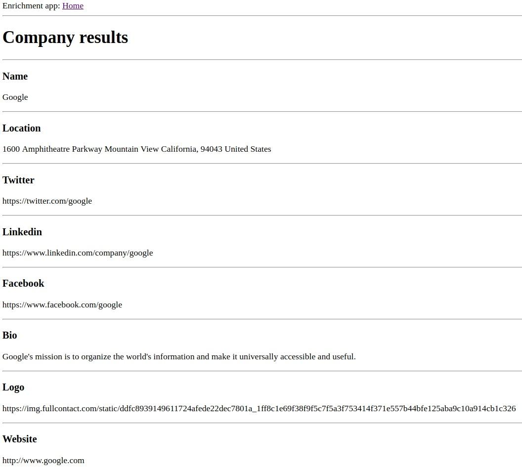 FullContact Company API Results