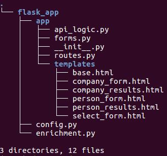 FullContact API flask_app