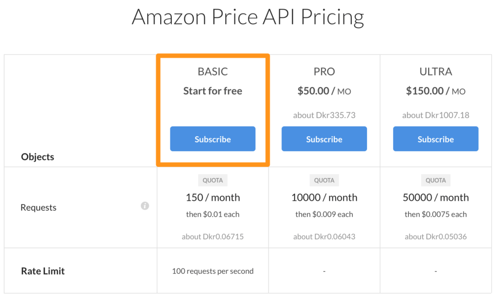 amazon api pricing