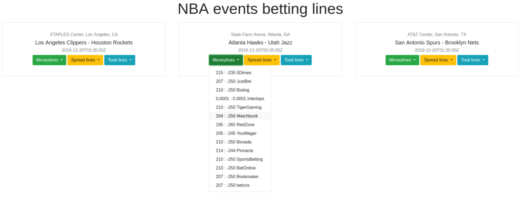 nba events betting lines created from therundown api