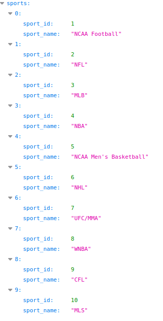 therundown api sports output