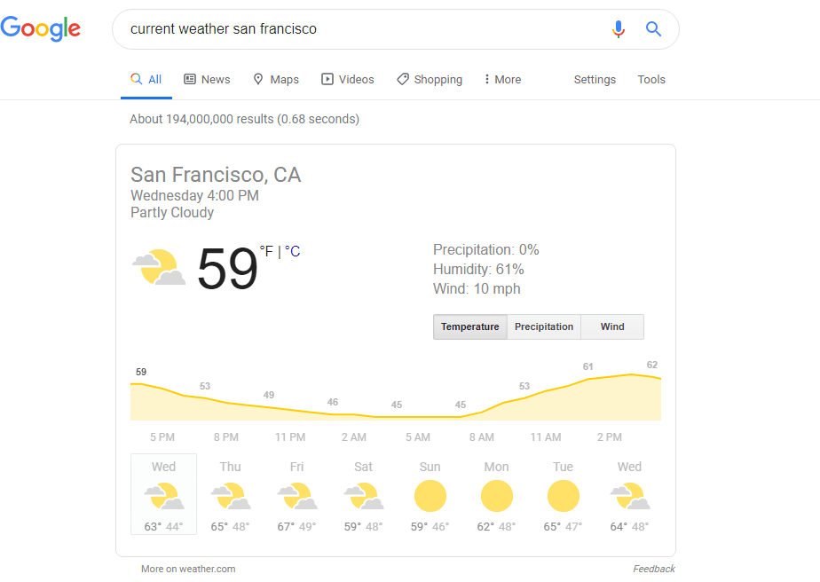 google current weather san francisco