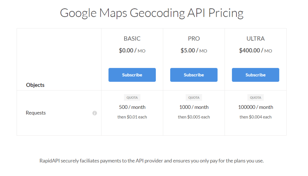 google maps geocoding api pricing