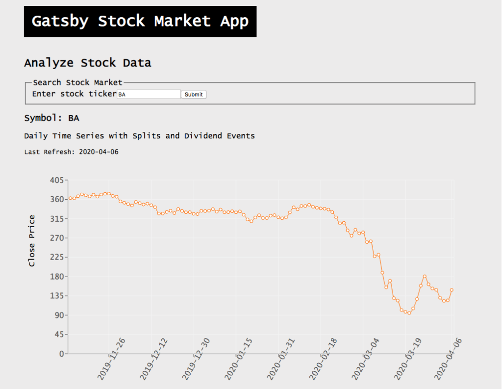finished stock market gatsby app