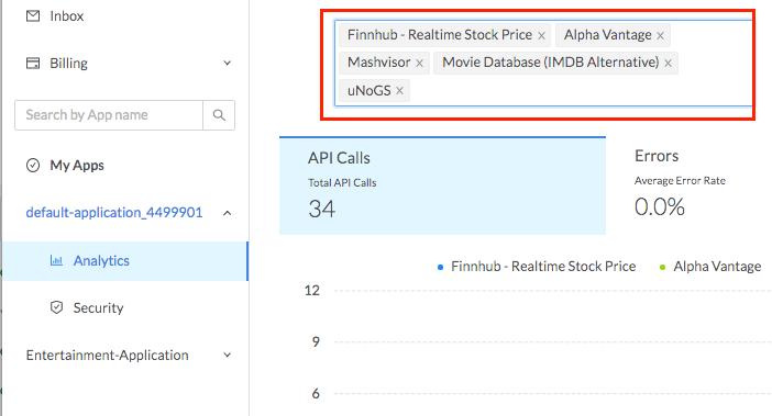default application analytics