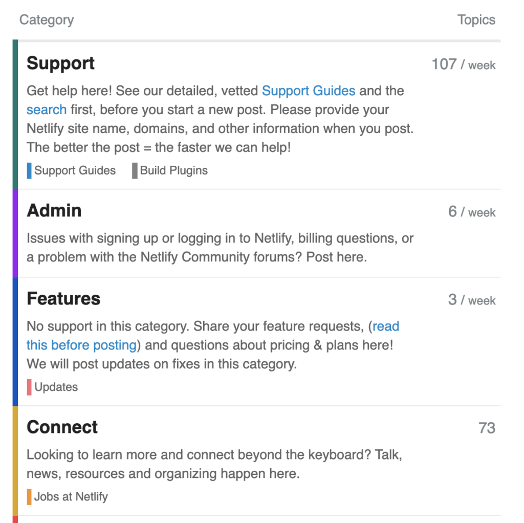 Netlify support categories