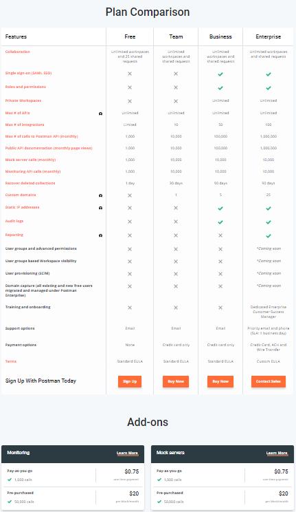 Postman Complex pricing