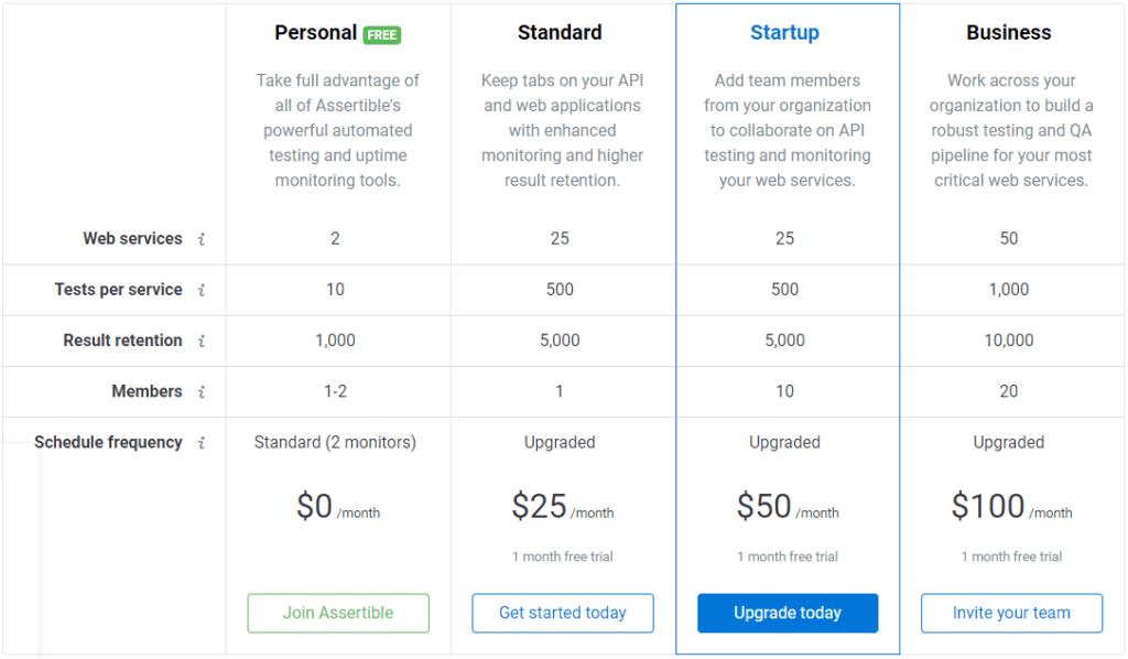 Assertible pricing