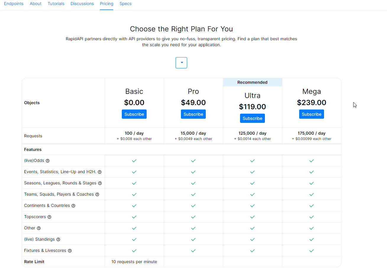 Football Pro API Pricing